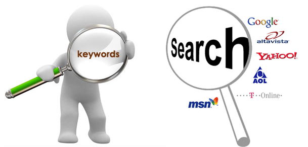 time span based keyword search volume