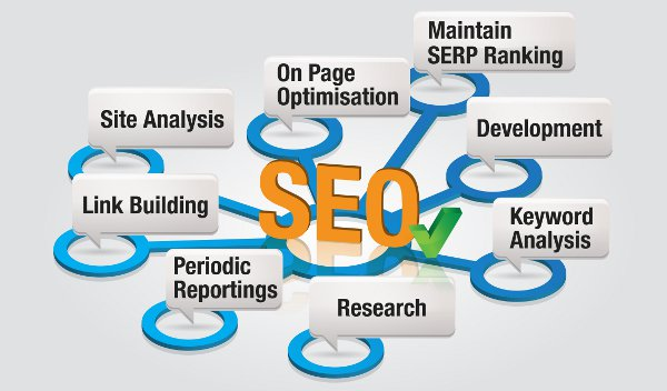 SEO online marketing tips