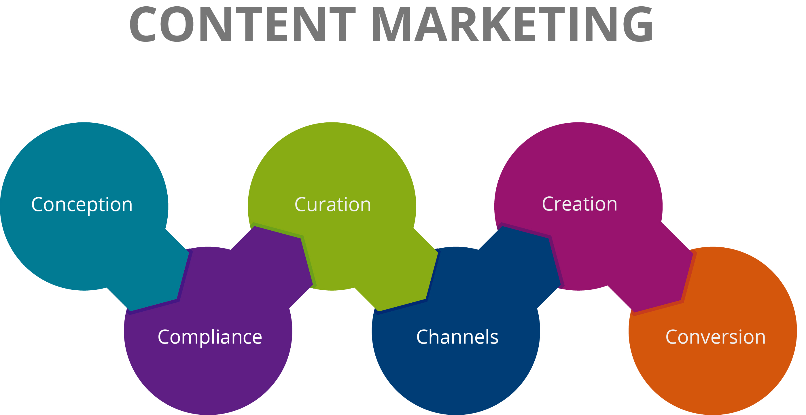 small business tips content marketing
