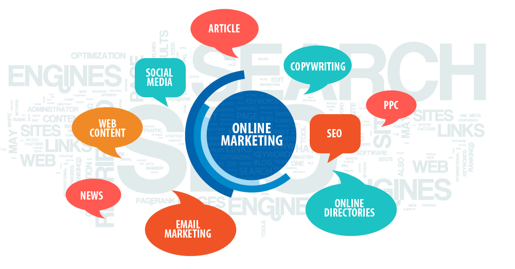 Online Marketing Tips for Small Business Start ups