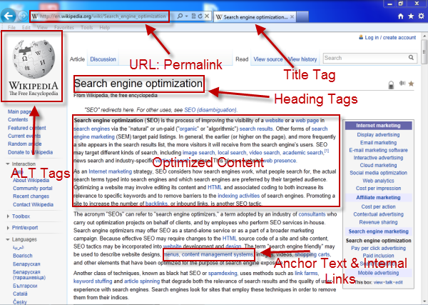 On Page optimization Seo Services