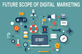 scopes-of-digital-marketing