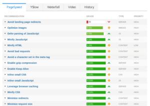 Website Analysis Report