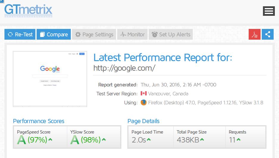 Website Analysis Tools in SEO - SEO Zooms