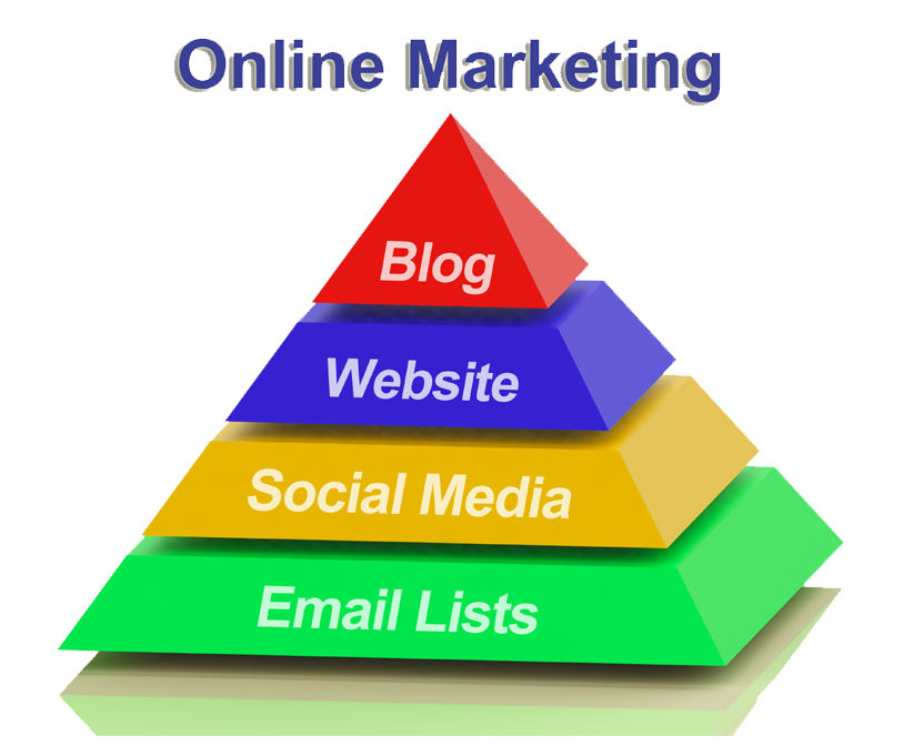 internet marketing company kochi