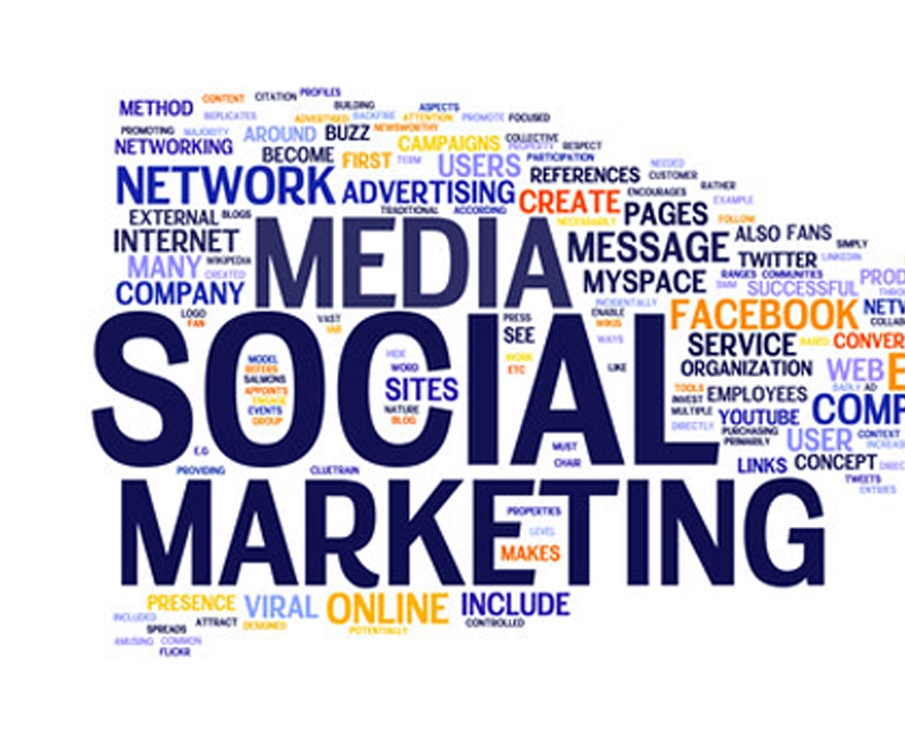 SEO Tips For Social Media Marketing