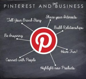 pinterest and your business