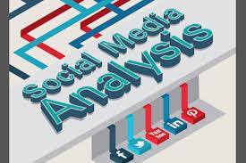 social media analysis in marketing strategy